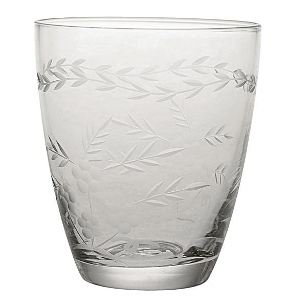Wasserglas geschliffen